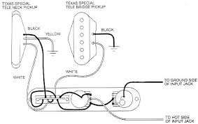 wiring diagram fender stratocaster guitar u2013 the wiring diagram
