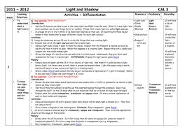 light and shadow by philsha teaching resources tes