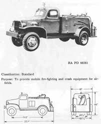 fire trucks of wwii vehicles of victory llc