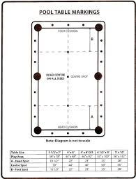 pool table sizes chart pool table sizes standard pool table dimensions brunswick pool