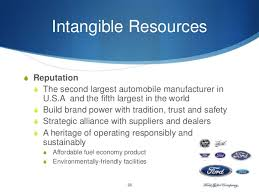 ford motor company human resources introduction of ford
