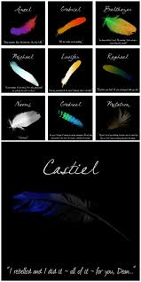 tattoo pictures of angel wings get 20 angel wing quotes ideas on pinterest without signing up
