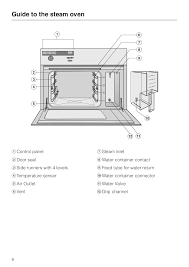 pdf manual for miele oven dg155 3