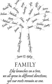 139 best family tree images on pinterest family trees family