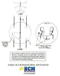 wiring diagram for 13 pin caravan socket the best wiring diagram