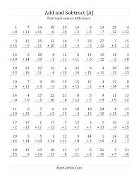 addition math facts worksheet worksheets