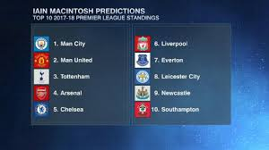 Premierleague Table 2017 18 Predicted Premier League Table And Writers Picks Espn Fc