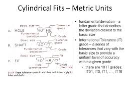 fits and tolerances ppt video online download