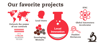 Faverit Favorite Projects Ifrc Innovation