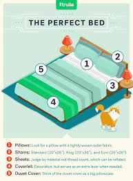 how to buy bedding like a pro luxury linens magazine