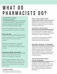 pin by nathan lunt on drug lord pharmacist pinterest pharmacists