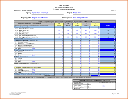 Cost Analysis Spreadsheet Template by 6 Cost Benefit Analysis Template Excel Job Resumes Word