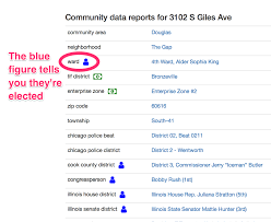 Chicago Police Beat Map by We U0027ve Added New Pro Democracy Features U2013 Chicago Cityscape