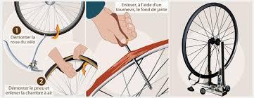 comment changer chambre à air vélo changer un rayon de vélo