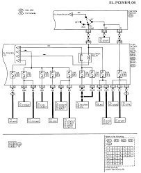 altima wiring diagram ignition system fuse box engine compartment