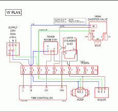 marvelous wiring diagram y plan inspiring wiring ideas