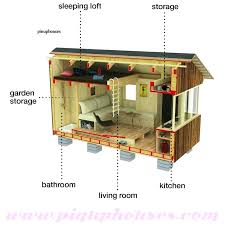 small vacation cabin plans vacation cabin plans small small cabin house plans small cabin