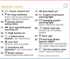 jeep wrangler dashboard lights 2013 jeep wrangler dashboard symbols
