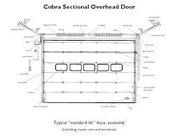 Overhead Garage Door Replacement Parts Furniture Impressive Clopay Garage Door Parts Intended