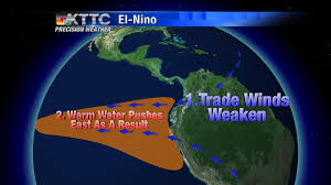 Weather Map North America by El Nino Arriving To The Party Kttc Weather Blog