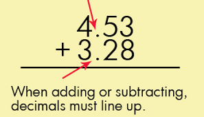 adding and subtracting decimals lessons tes teach