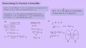 Identity Map Abstract Algebra 1 Determining If A Function Is Invertible Youtube