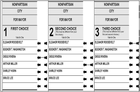 sample voter ballot paper maniac pinterest google images