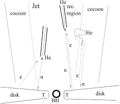 high energy neutrinos produced in the accretion disks by neutrons