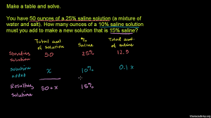 linear equation word problem saline video khan academy