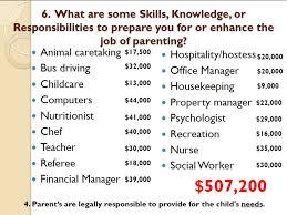 parenting responsibilities assignment parent interview reminder