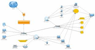 Home Network Design Diagram Network Layout Showoff Page 10 Networking Linus Tech Tips