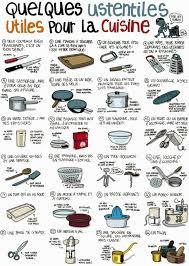 la cuisine en espagnol chambre enfant les ustensiles de cuisine les recettes pour