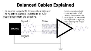 xlr wiring diagram color code wiring diagram byblank