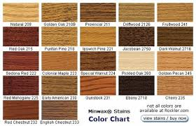 hardwood floors different color then sle normal