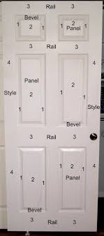 Best  Paint Interior Doors Ideas On Pinterest Painting - Interior door designs for homes 2