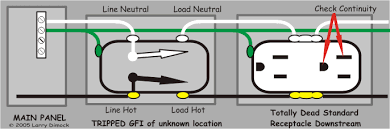 can u0027t reset a gfci outlet