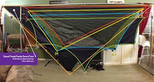 hammock tarp coverage comparison the ultimate hang