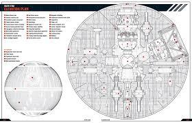 haynes manual reveals secrets behind imperial death star star