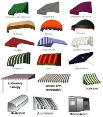 How Much Is A Sunsetter Awning How Much Are Sunsetter Retractable Awnings Awning Surveys How Much