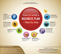 how to write a business plan u2013 step by step 007 business plan in