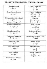 best 25 math formula sheet ideas on pinterest maths algebra