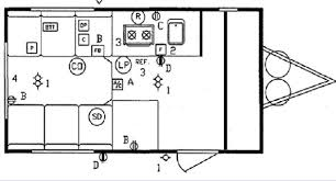 20 Foot Travel Trailer Floor Plans Guide To Ultra Lightweight Travel Trailers