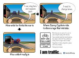can you ride a motocross bike on the road frequently asked questions faq nc vision zero