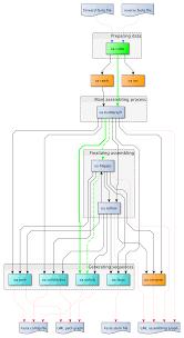 the organelle assembler command line u2014 organelle assembler 0 0