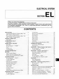 nissan almera not starting manual de taller nissan almera n15 electrical system pdf