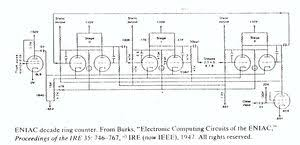 eniac engineering and technology history wiki