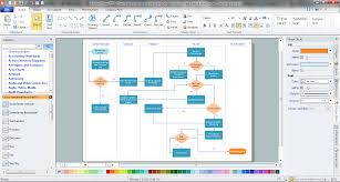 Excel Swimlane Template Cross Functional Flowcharts How To Add A Cross Functional