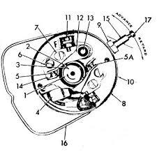 harley davidson panhead ignition timers and coils u2013 justpanhead com