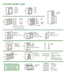 Standard Kitchen Cabinet Height Standard Kitchen Cabinet Sizes Cozy Design 3 Dimensions For