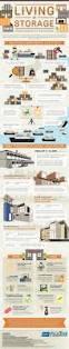 6722 besten container house bilder auf pinterest containerhäuser